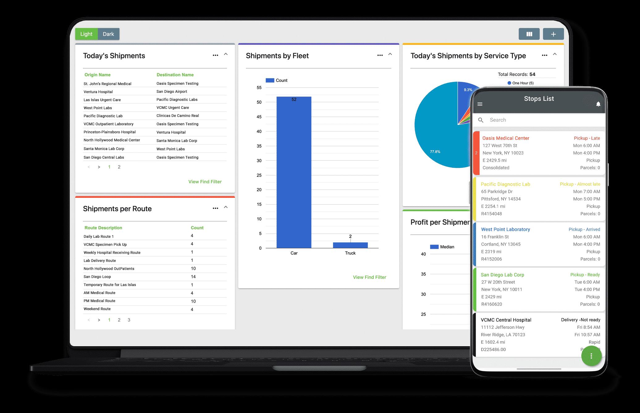 CXT Software Medical Lab Dashboard